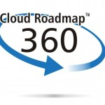 CloudFirst Cloud Roadmap 360